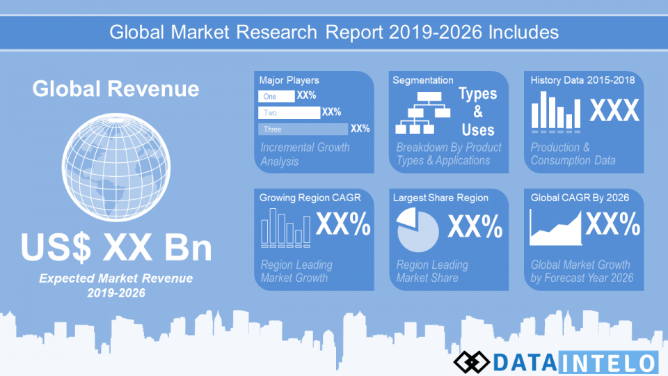 water sports gear and equipment market have high growth but may foresee even higher value 2020 2026 arena aqua sphere diana speedo la perla acacia american apparel sunsets billabong body gl